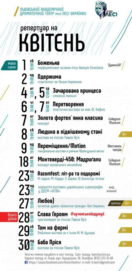 Афіша на квітень 2017. Львівський театр ім. Лесі Українки